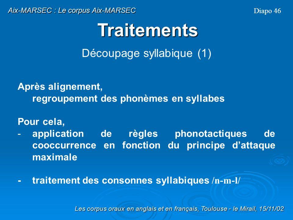 Evaluation de lalignement automatique Diapo 45 Les corpus oraux en anglais et en français, Toulouse - le Mirail, 15/11/02 Aix-MARSEC : Le corpus Aix-M