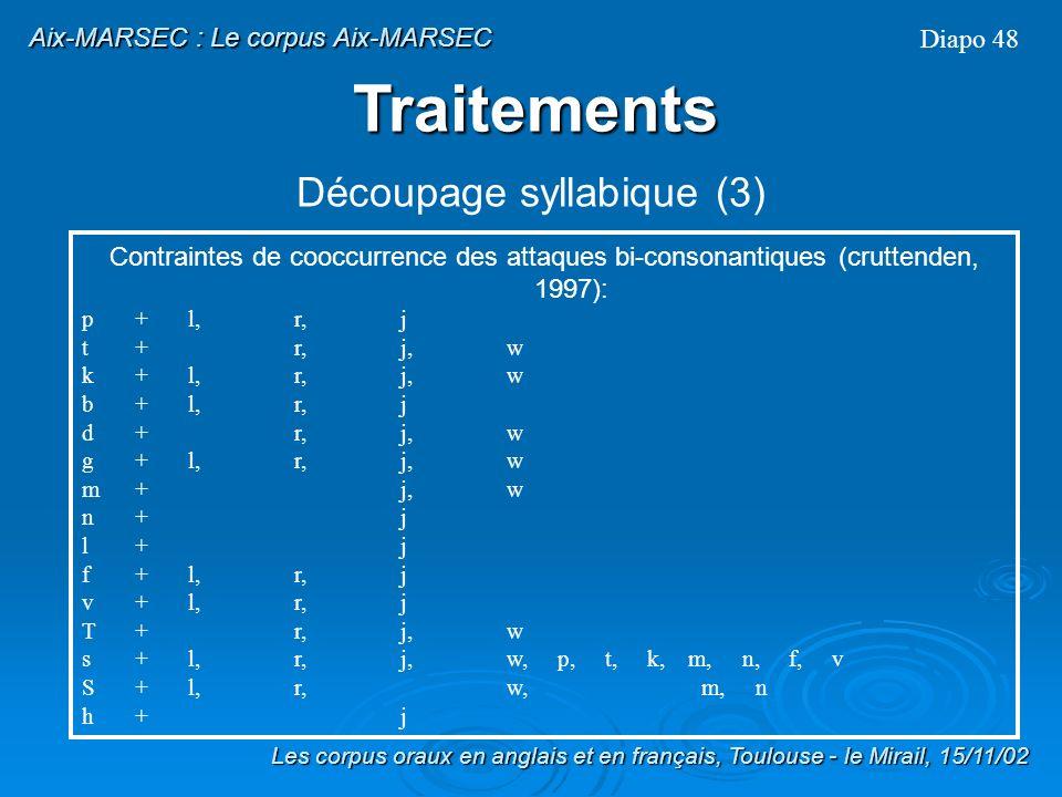 Application de règles phonotactiques de cooccurrence Principe de base: principe dattaque maximale Les consonnes sont regroupées en position dattaque s