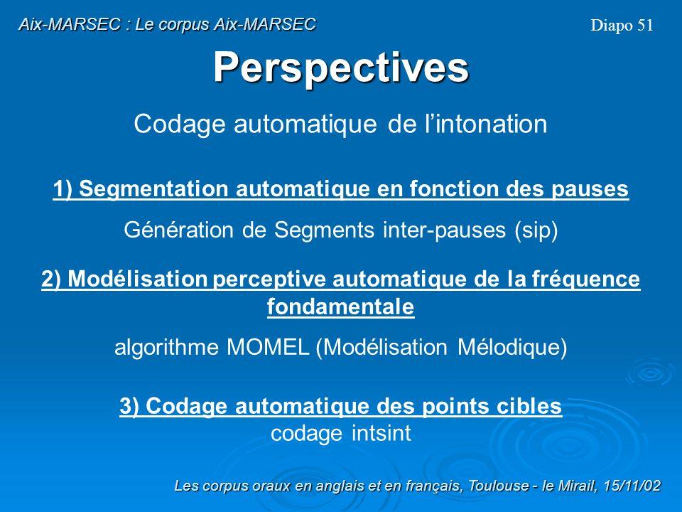 -Codage automatique de lintonation - amélioration de lalignement actuel Les corpus oraux en anglais et en français, Toulouse - le Mirail, 15/11/02 Aix-MARSEC : Le corpus Aix-MARSEC Perspectives