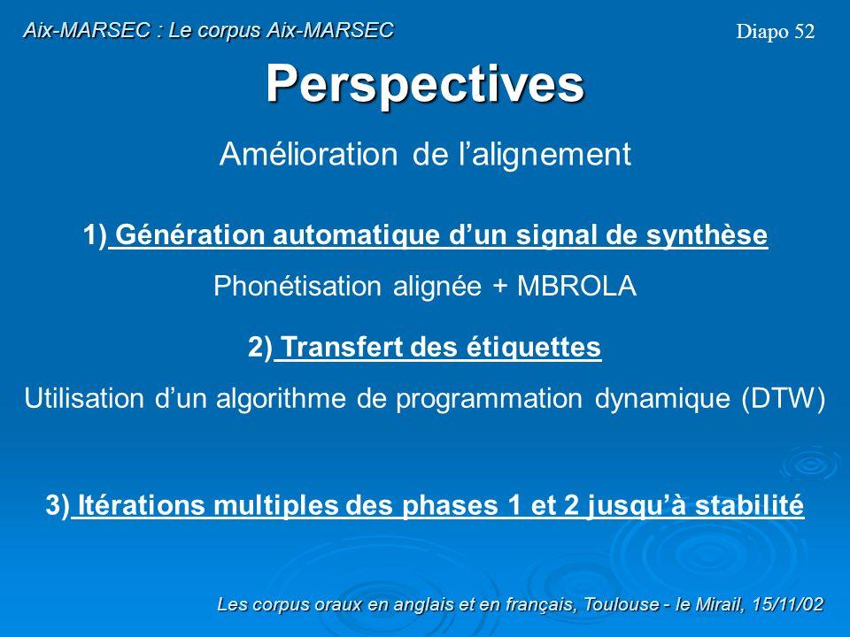 Les corpus oraux en anglais et en français, Toulouse - le Mirail, 15/11/02 Aix-MARSEC : Le corpus Aix-MARSEC Diapo 51 Perspectives Codage automatique