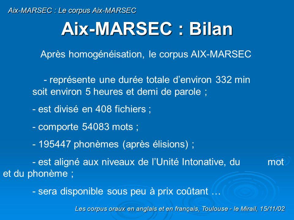 Diapo 52 Les corpus oraux en anglais et en français, Toulouse - le Mirail, 15/11/02 Aix-MARSEC : Le corpus Aix-MARSEC Perspectives Amélioration de lal