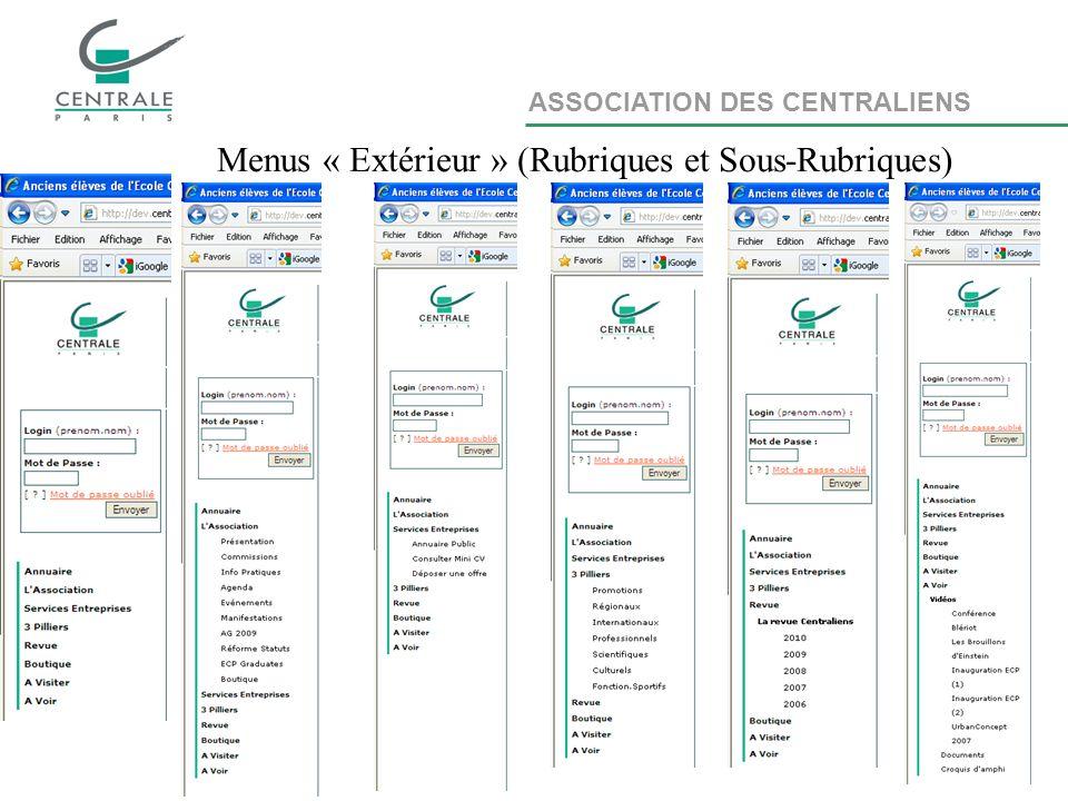 ASSOCIATION DES CENTRALIENS Menus « Extérieur » (Rubriques et Sous-Rubriques)