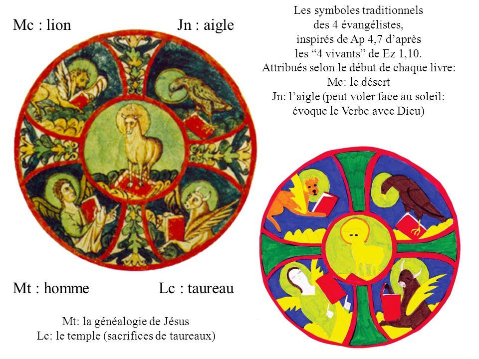 Mc : lionJn : aigle Mt : hommeLc : taureau Mt: la généalogie de Jésus Lc: le temple (sacrifices de taureaux) Les symboles traditionnels des 4 évangélistes, inspirés de Ap 4,7 daprès les 4 vivants de Ez 1,10.