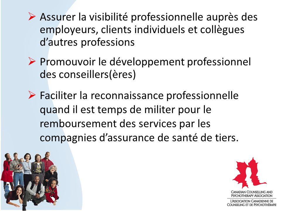 Assurer la visibilité professionnelle auprès des employeurs, clients individuels et collègues dautres professions Promouvoir le développement professi