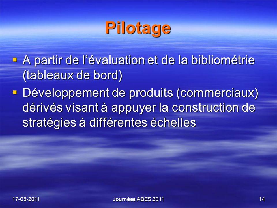 Pilotage A partir de lévaluation et de la bibliométrie (tableaux de bord) A partir de lévaluation et de la bibliométrie (tableaux de bord) Développement de produits (commerciaux) dérivés visant à appuyer la construction de stratégies à différentes échelles Développement de produits (commerciaux) dérivés visant à appuyer la construction de stratégies à différentes échelles 17-05-2011Journées ABES 201114