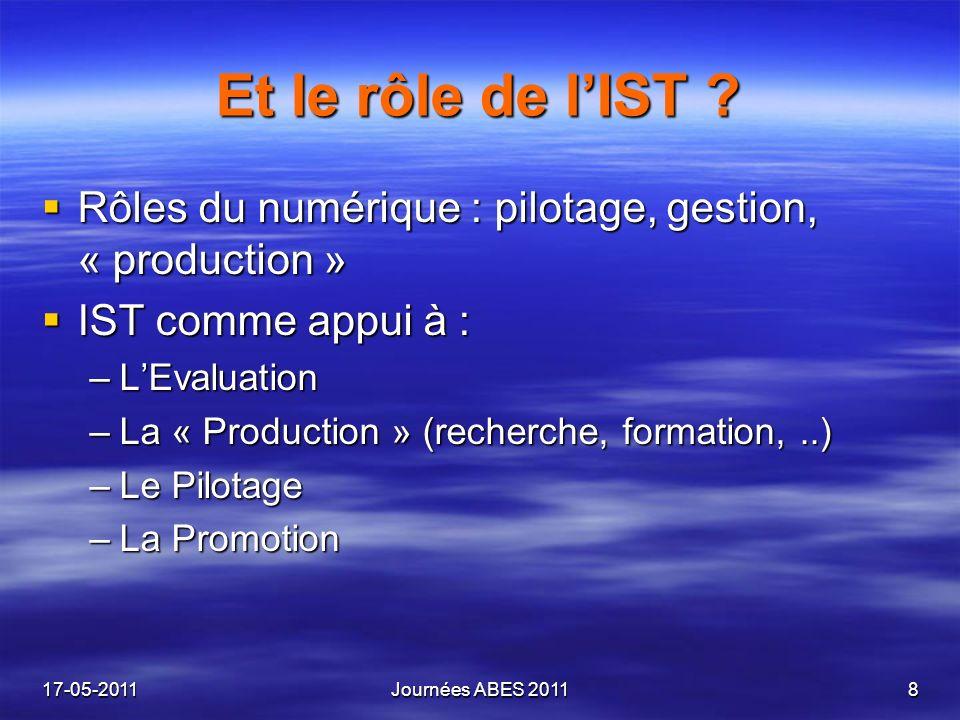 Et le rôle de lIST ? Rôles du numérique : pilotage, gestion, « production » Rôles du numérique : pilotage, gestion, « production » IST comme appui à :
