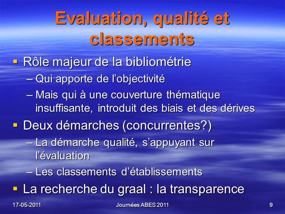 Evaluation, qualité et classements Rôle majeur de la bibliométrie Rôle majeur de la bibliométrie –Qui apporte de lobjectivité –Mais qui à une couverture thématique insuffisante, introduit des biais et des dérives Deux démarches (concurrentes ) Deux démarches (concurrentes ) –La démarche qualité, sappuyant sur lévaluation –Les classements détablissements La recherche du graal : la transparence La recherche du graal : la transparence 17-05-2011Journées ABES 20119