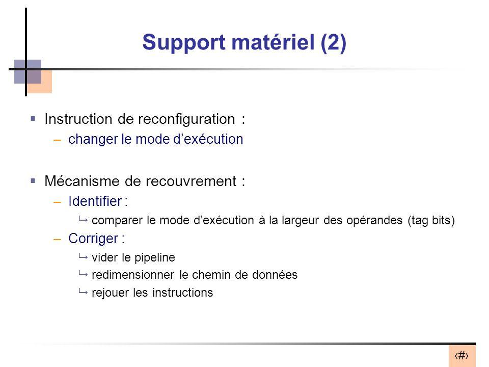 10 Support matériel (2) Instruction de reconfiguration : –changer le mode dexécution Mécanisme de recouvrement : –Identifier : comparer le mode dexécu