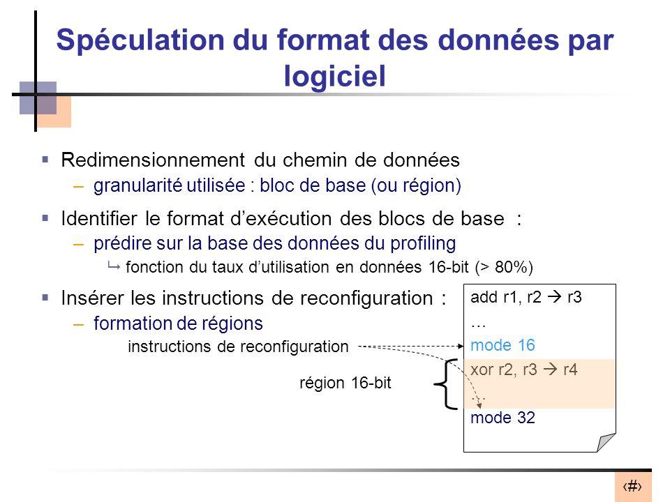 11 Spéculation du format des données par logiciel Redimensionnement du chemin de données –granularité utilisée : bloc de base (ou région) Identifier le format dexécution des blocs de base : –prédire sur la base des données du profiling fonction du taux dutilisation en données 16-bit (> 80%) Insérer les instructions de reconfiguration : –formation de régions add r1, r2 r3 … mode 16 xor r2, r3 r4 … mode 32 région 16-bit instructions de reconfiguration