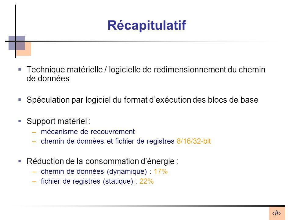 14 Récapitulatif Technique matérielle / logicielle de redimensionnement du chemin de données Spéculation par logiciel du format dexécution des blocs d