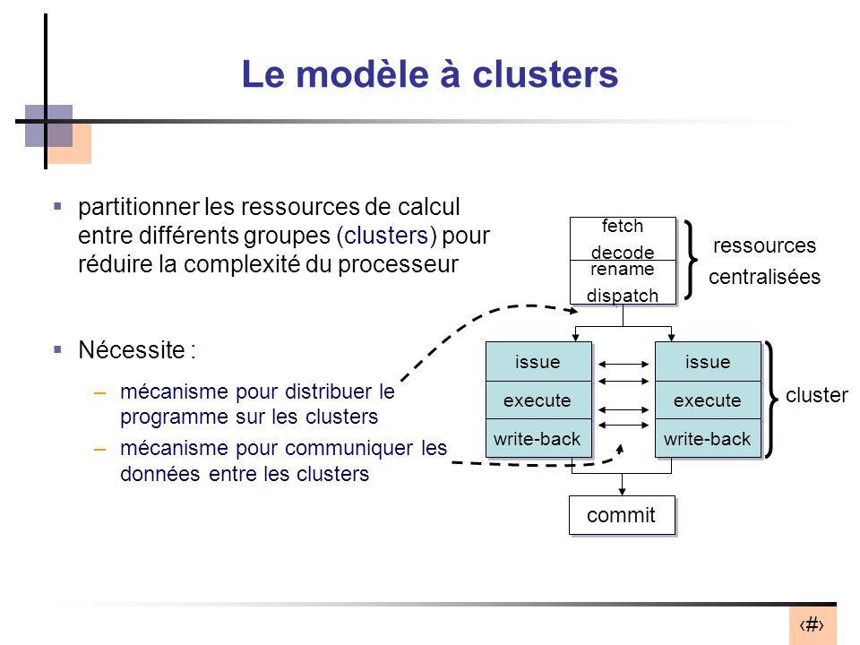 17 Le modèle à clusters partitionner les ressources de calcul entre différents groupes (clusters) pour réduire la complexité du processeur Nécessite :