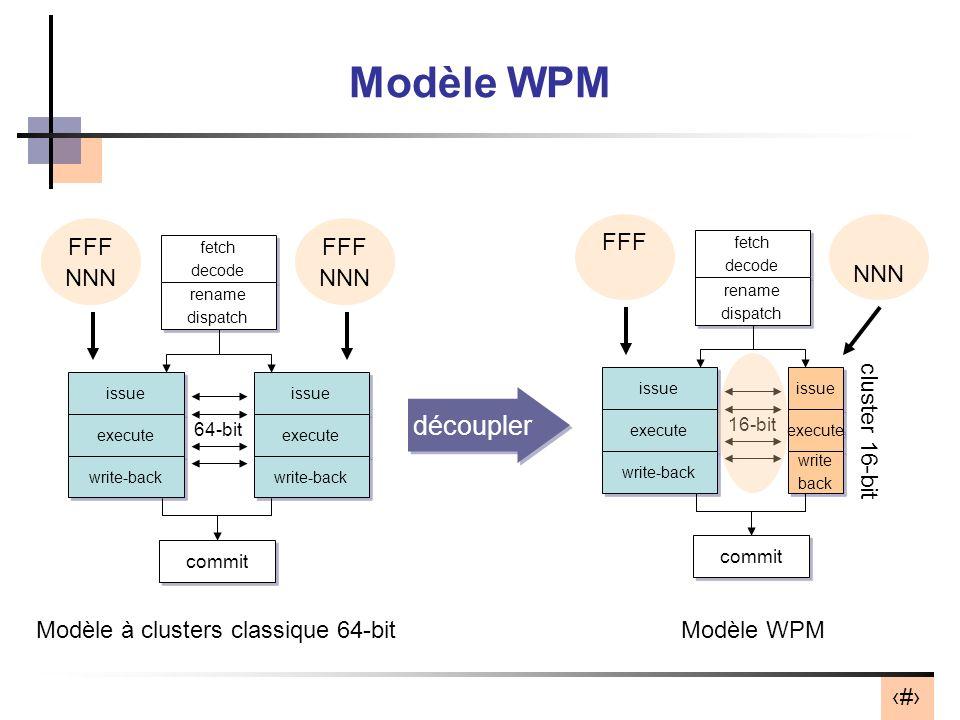 19 Modèle WPM 64-bit fetch decode fetch decode rename dispatch rename dispatch issue execute write-back issue execute write-back commit FFF NNN FFF NN