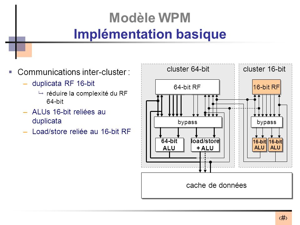 20 Modèle WPM Implémentation basique bypass 64-bit ALU 64-bit ALU load/store + ALU load/store + ALU 64-bit RF duplicata 16-bit RF duplicata 16-bit RF bypass 16-bit ALU 16-bit ALU 16-bit RF 16-bit ALU 16-bit ALU cache de données cluster 64-bitcluster 16-bit Communications inter-cluster : –duplicata RF 16-bit réduire la complexité du RF 64-bit –ALUs 16-bit reliées au duplicata –Load/store reliée au 16-bit RF 64-bit RF