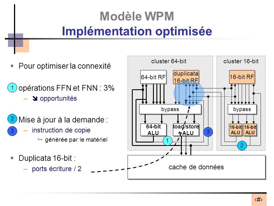 21 Pour optimiser la connexité opérations FFN et FNN : 3% – opportunités Mise à jour à la demande : –instruction de copie générée par le matériel Duplicata 16-bit : –ports écriture / 2 Modèle WPM Implémentation optimisée 2 bypass 64-bit ALU 64-bit ALU load/store + ALU load/store + ALU 64-bit RF duplicata 16-bit RF duplicata 16-bit RF bypass 16-bit ALU 16-bit ALU 16-bit RF 16-bit ALU 16-bit ALU cache de données cluster 64-bitcluster 16-bit 1 2 1 3 3