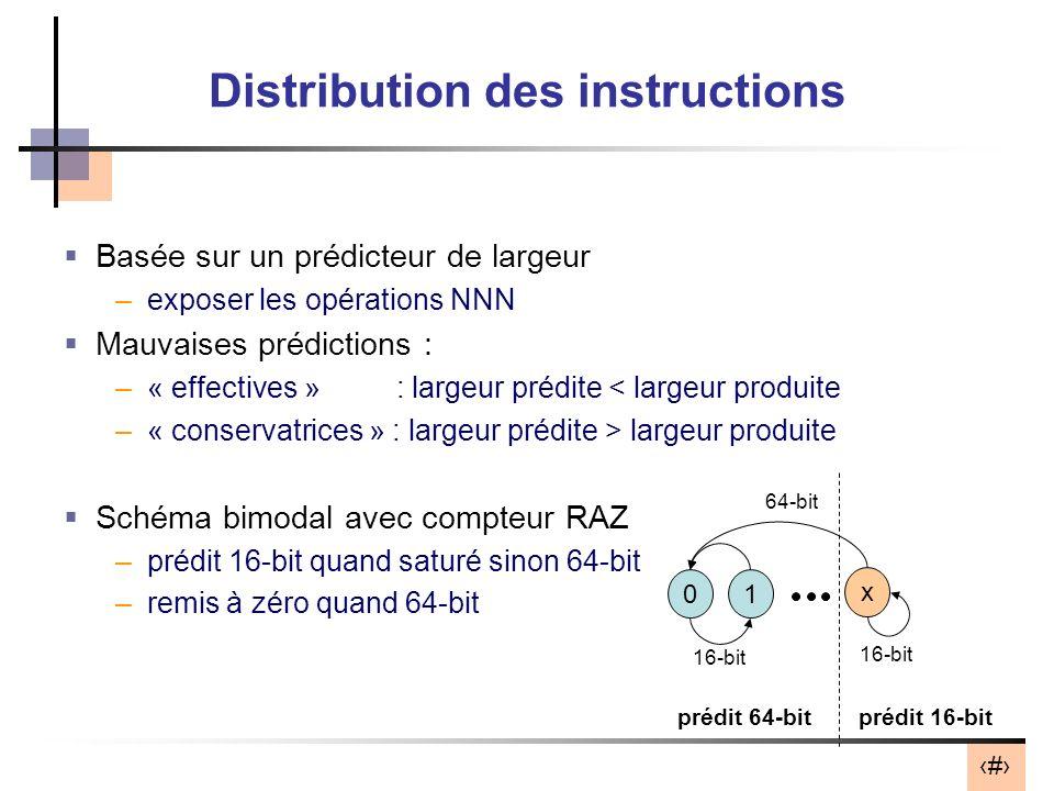 22 Basée sur un prédicteur de largeur –exposer les opérations NNN Mauvaises prédictions : –« effectives » : largeur prédite < largeur produite –« conservatrices » : largeur prédite > largeur produite Schéma bimodal avec compteur RAZ –prédit 16-bit quand saturé sinon 64-bit –remis à zéro quand 64-bit Distribution des instructions 01 x 16-bit 64-bit 16-bit prédit 16-bitprédit 64-bit