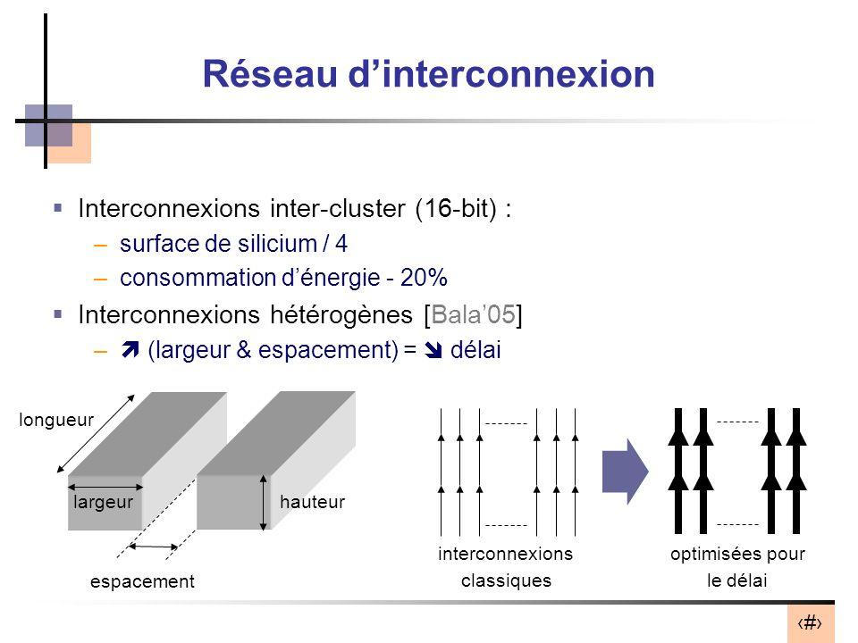 27 Réseau dinterconnexion Interconnexions inter-cluster (16-bit) : –surface de silicium / 4 –consommation dénergie - 20% Interconnexions hétérogènes [Bala05] – (largeur & espacement) = délai espacement longueur largeurhauteur interconnexions classiques optimisées pour le délai