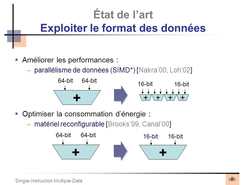 3 Améliorer les performances : –parallélisme de données (SIMD*) [Nakra00, Loh02] Optimiser la consommation dénergie : –matériel reconfigurable [Brooks99, Canal00] État de lart Exploiter le format des données * Single-Instruction Multiple-Data + ++++ 64-bit 16-bit + 64-bit + 16-bit