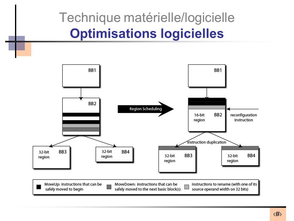 36 Technique matérielle/logicielle Optimisations logicielles