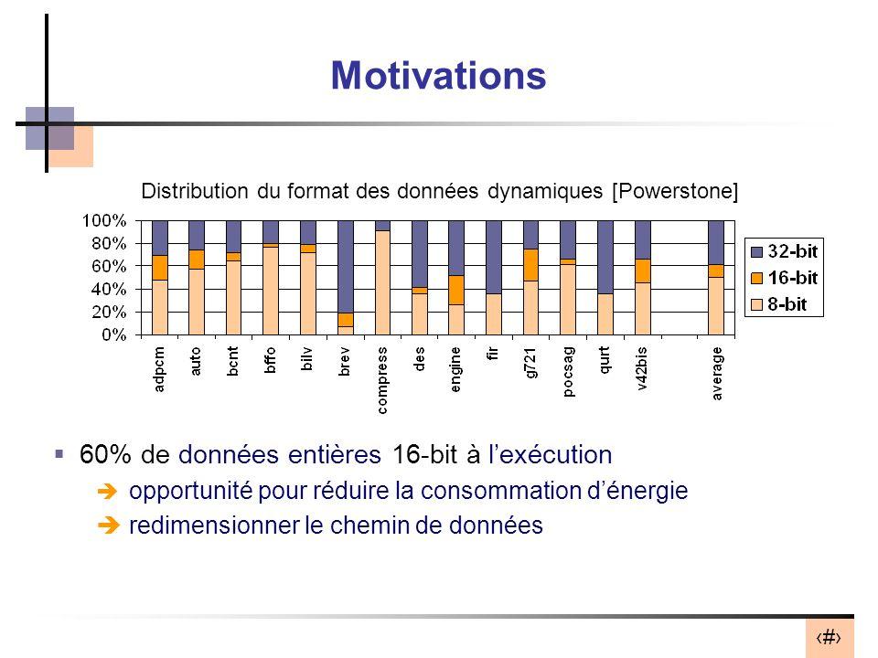 7 Motivations 60% de données entières 16-bit à lexécution opportunité pour réduire la consommation dénergie redimensionner le chemin de données Distribution du format des données dynamiques [Powerstone]