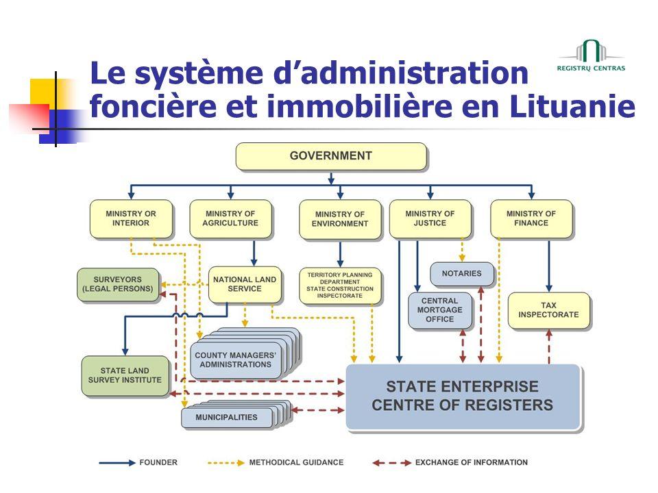 Le système dadministration foncière et immobilière en Lituanie