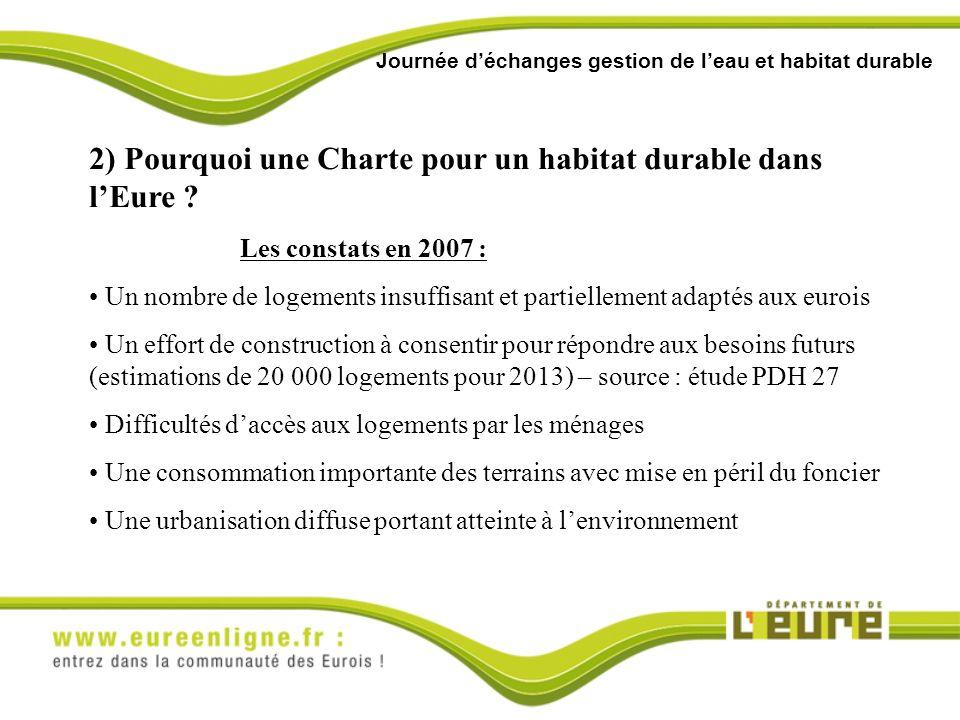 Journée déchanges gestion de leau et habitat durable 2) Pourquoi une Charte pour un habitat durable dans lEure .