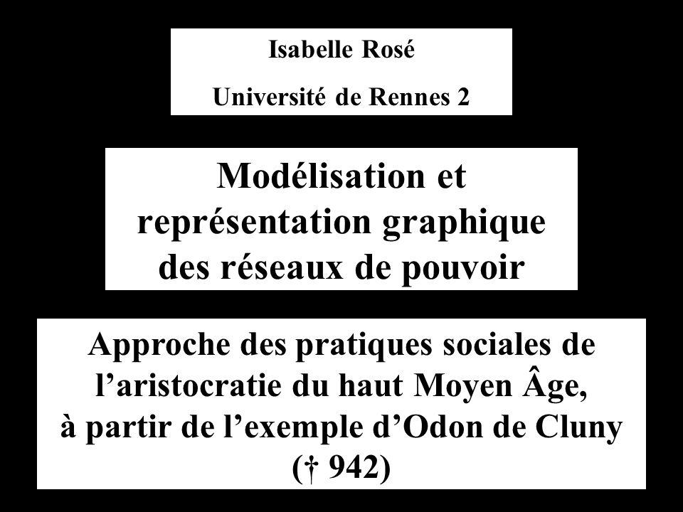 Modélisation et représentation graphique des réseaux de pouvoir Isabelle Rosé Université de Rennes 2 Approche des pratiques sociales de laristocratie