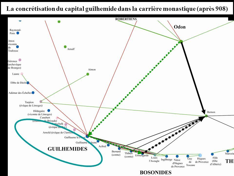 La concrétisation du capital guilhemide dans la carrière monastique (après 908)