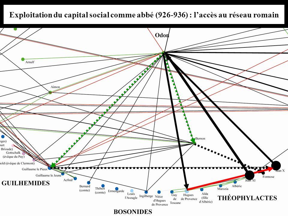 Exploitation du capital social comme abbé (926-936) : laccès au réseau romain