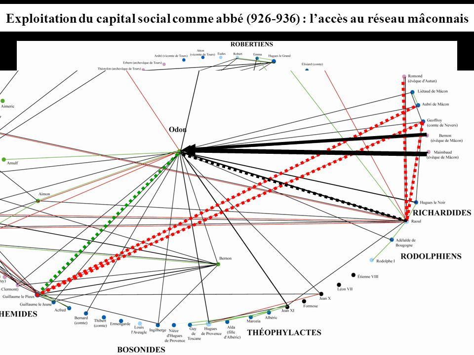 Exploitation du capital social comme abbé (926-936) : laccès au réseau mâconnais