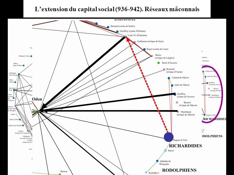 Lextension du capital social (936-942). Réseaux mâconnais
