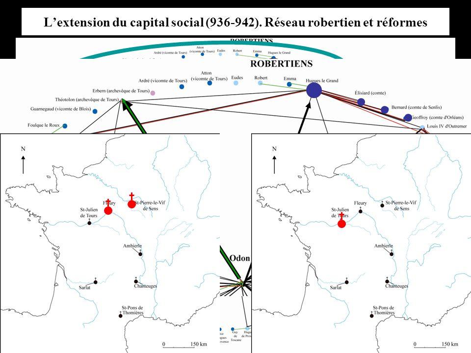 Lextension du capital social (936-942). Réseau robertien et réformes