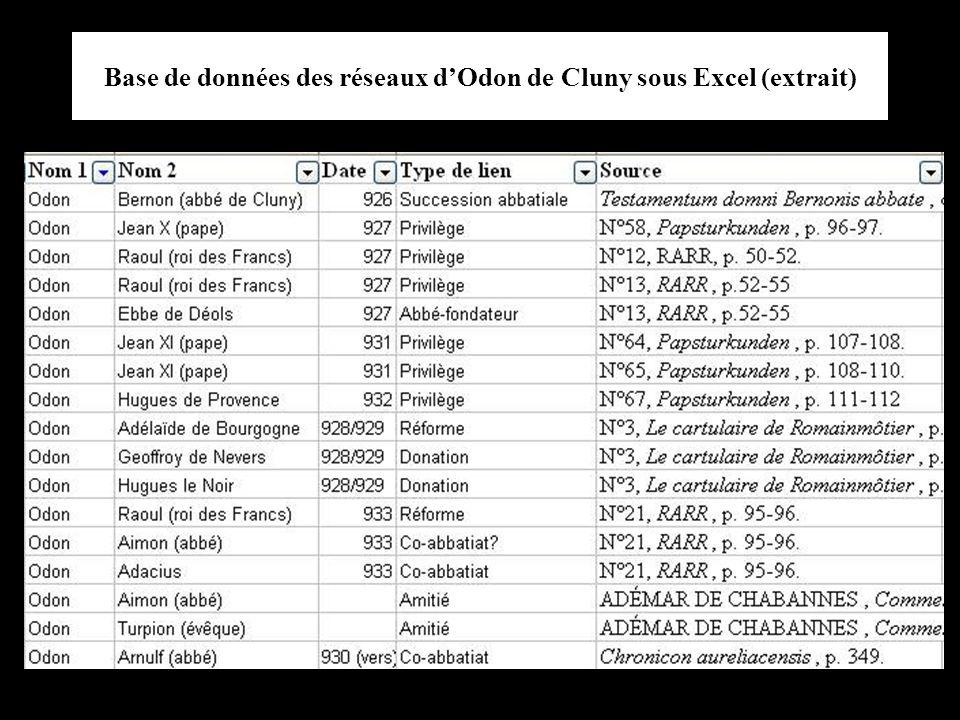 Base de données des réseaux dOdon de Cluny sous Excel (extrait)