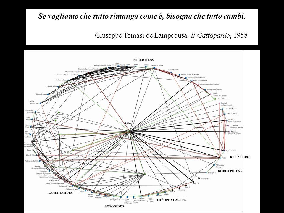 RICHARDIDES Se vogliamo che tutto rimanga come è, bisogna che tutto cambi. Giuseppe Tomasi de Lampedusa, Il Gattopardo, 1958