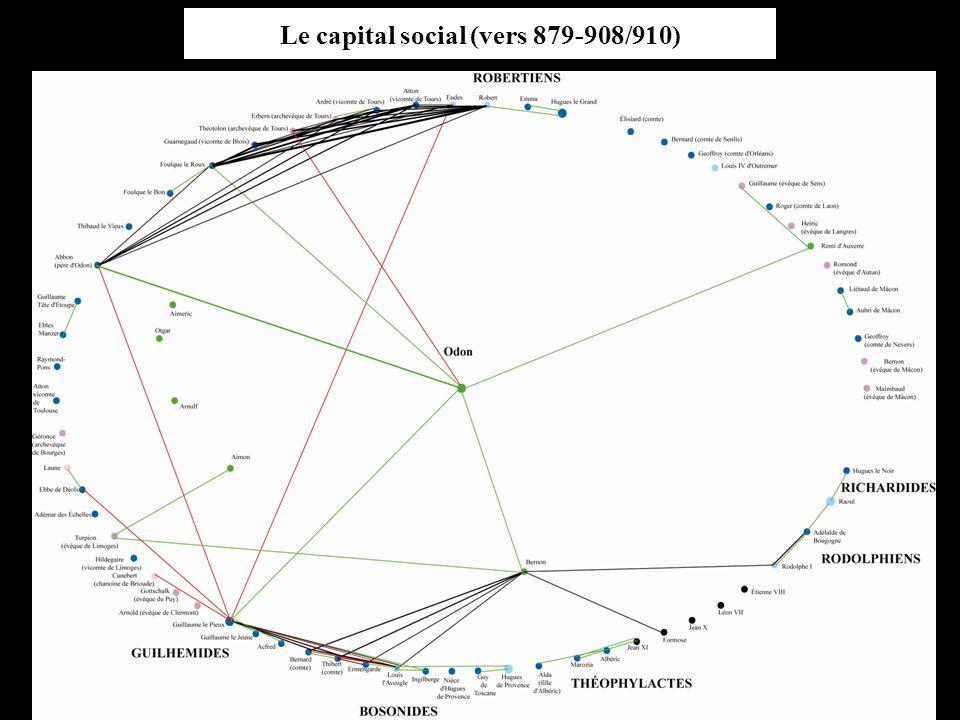 Le capital social (vers 879-908/910)