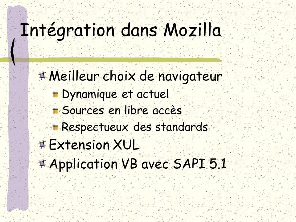 Intégration dans Mozilla Meilleur choix de navigateur Dynamique et actuel Sources en libre accès Respectueux des standards Extension XUL Application VB avec SAPI 5.1