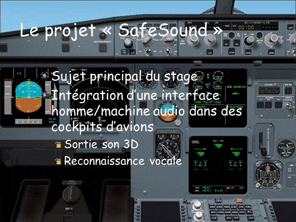 Le projet « SafeSound » Sujet principal du stage Intégration dune interface homme/machine audio dans des cockpits davions Sortie son 3D Reconnaissance vocale
