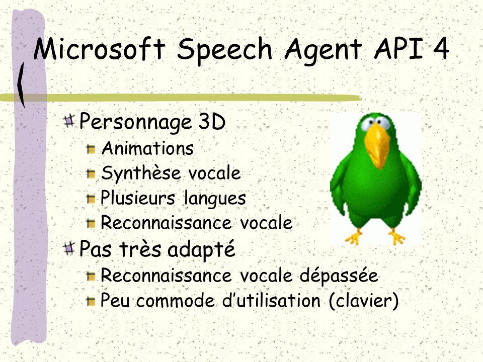 Microsoft Speech Agent API 4 Personnage 3D Animations Synthèse vocale Plusieurs langues Reconnaissance vocale Pas très adapté Reconnaissance vocale dépassée Peu commode dutilisation (clavier)