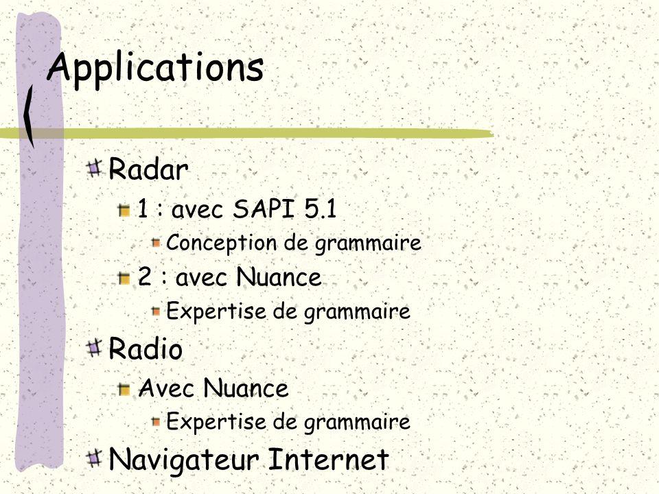 Applications Radar 1 : avec SAPI 5.1 Conception de grammaire 2 : avec Nuance Expertise de grammaire Radio Avec Nuance Expertise de grammaire Navigateur Internet