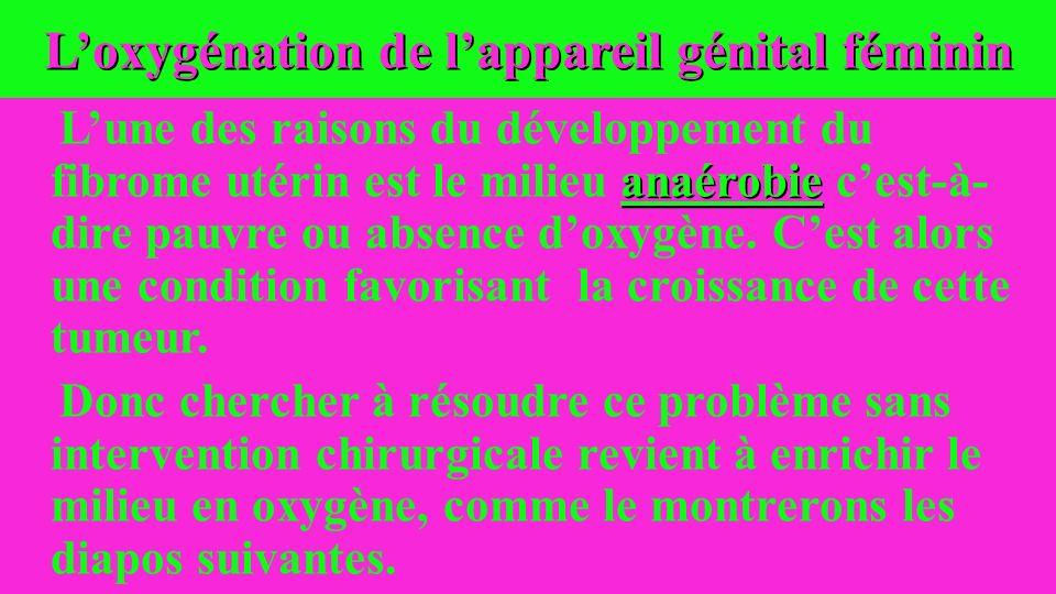 Loxygénation de lappareil génital féminin anaérobie Lune des raisons du développement du fibrome utérin est le milieu anaérobie cest-à- dire pauvre ou absence doxygène.