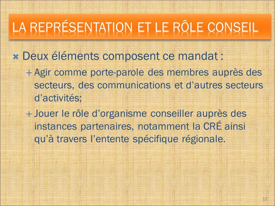 Deux éléments composent ce mandat : Agir comme porte-parole des membres auprès des secteurs, des communications et dautres secteurs dactivités; Jouer le rôle dorganisme conseiller auprès des instances partenaires, notamment la CRÉ ainsi quà travers lentente spécifique régionale.