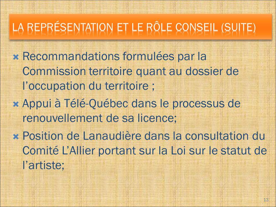 Recommandations formulées par la Commission territoire quant au dossier de loccupation du territoire ; Appui à Télé-Québec dans le processus de renouvellement de sa licence; Position de Lanaudière dans la consultation du Comité LAllier portant sur la Loi sur le statut de lartiste; 13