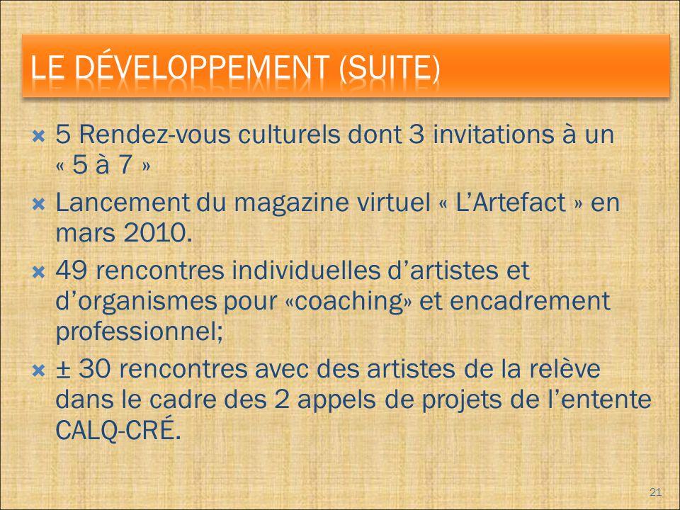 5 Rendez-vous culturels dont 3 invitations à un « 5 à 7 » Lancement du magazine virtuel « LArtefact » en mars 2010.