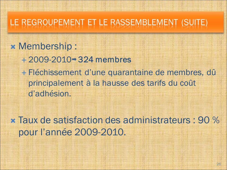 Membership : 2009-2010 324 membres Fléchissement dune quarantaine de membres, dû principalement à la hausse des tarifs du coût dadhésion.