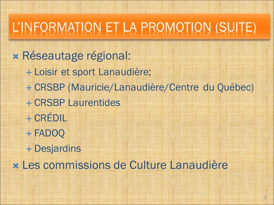 Réseautage régional: Loisir et sport Lanaudière; CRSBP (Mauricie/Lanaudière/Centre du Québec) CRSBP Laurentides CRÉDIL FADOQ Desjardins Les commissions de Culture Lanaudière 5