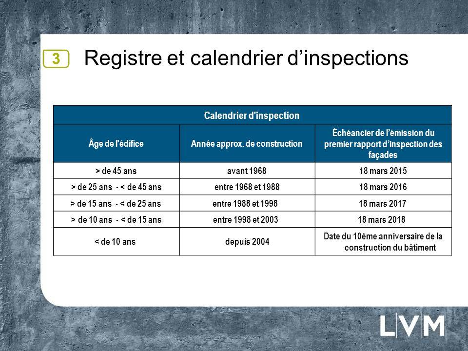 Registre et calendrier dinspections 3 Calendrier d inspection Âge de l édificeAnnée approx.