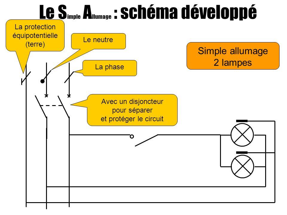 Simple allumage 2 lampes Le S imple A llumage : schéma développé Avec un disjoncteur pour séparer et protéger le circuit La phase Le neutre La protection équipotentielle (terre)