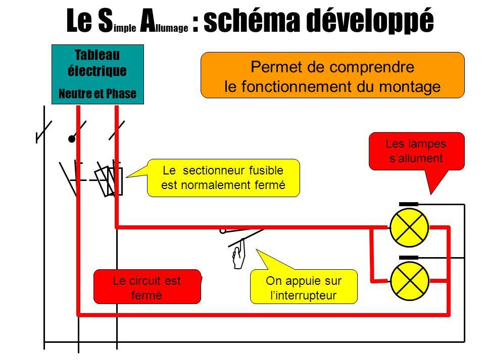 Permet de comprendre le fonctionnement du montage Le S imple A llumage : schéma développé Les lampes sallument On appuie sur linterrupteur Le sectionneur fusible est normalement fermé Tableau électrique Neutre et Phase Le circuit est fermé