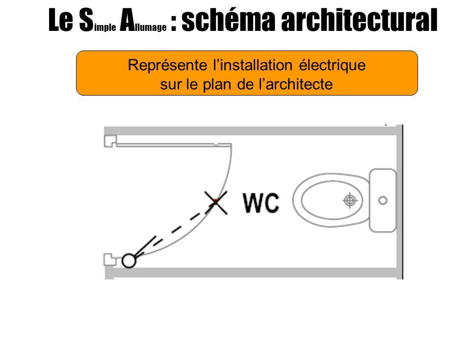 Le S imple A llumage : schéma architectural Représente linstallation électrique sur le plan de larchitecte