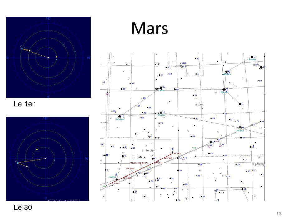 Mars 16 Le 1er Le 30