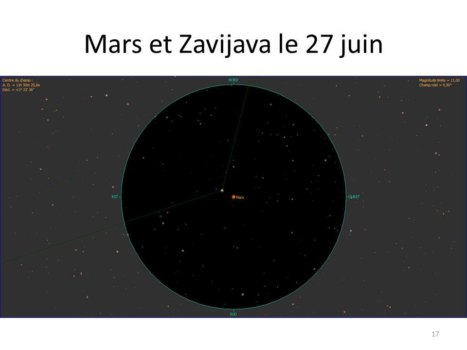 Mars et Zavijava le 27 juin 17
